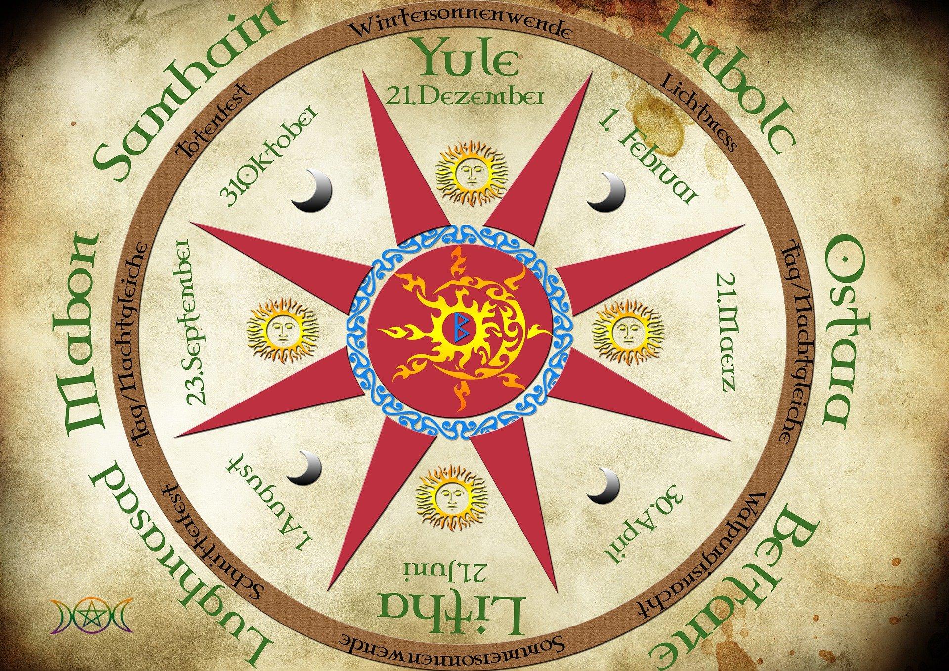 Der keltische Jahreskreis bestimmt auch heute noch immer unser Leben